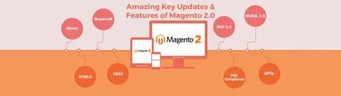 Magento-2-website-mobile-friendly