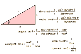 Trigonometry: A Subject You Will Utilize in Life
